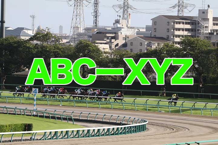 ABC-XYZ作戦